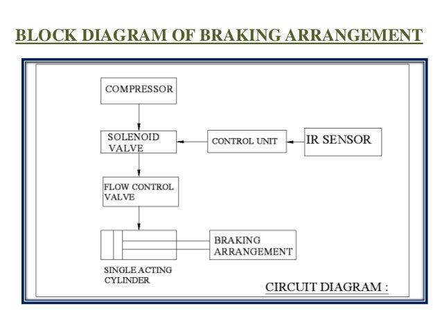 Air Brake System Block Diagram Diy Wiring Diagrams