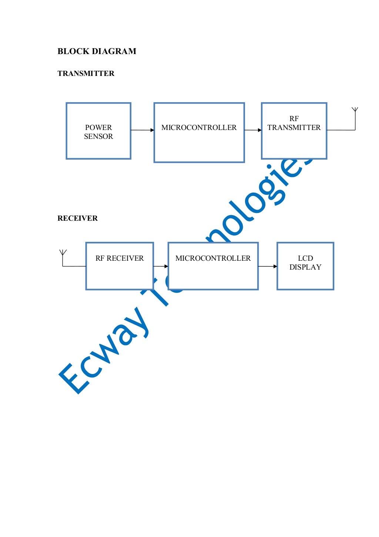 Automatic Power Failure Indicator To Eb Sub Station Rf Transmitter Block Diagram