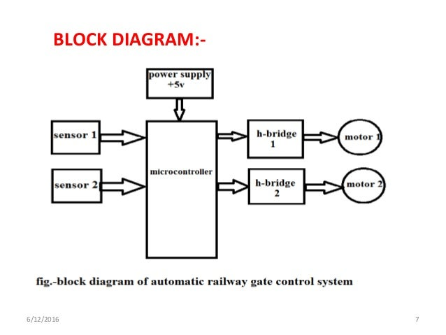 Automatic railway gate control using microcontroller block diagram 6122016 7 ccuart Choice Image