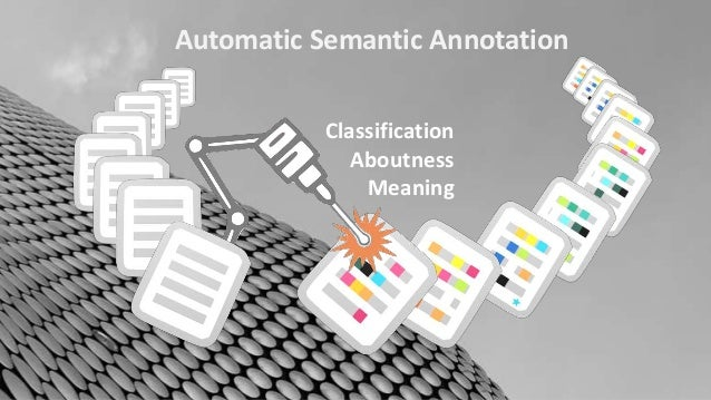 Automatic Semantic Annotation Classification Aboutness Meaning