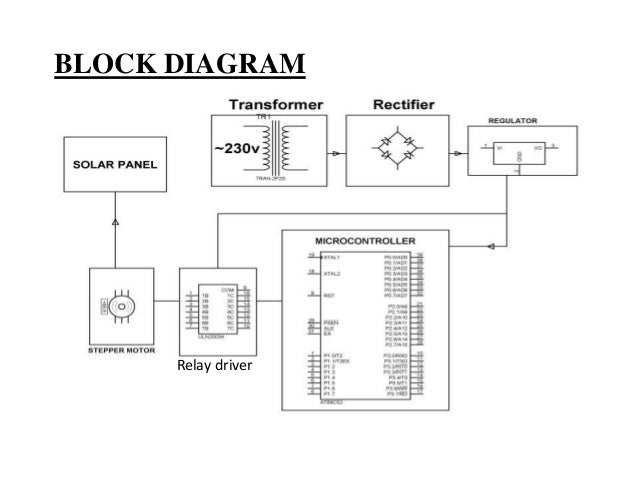 automatic solar tracking system 6 638?cb=1396317373 automatic solar tracking system