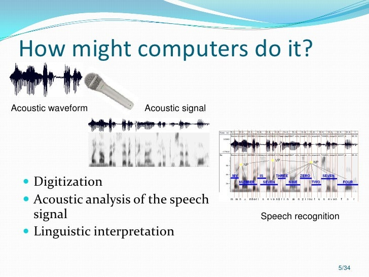 Automatic speech recognition speech recognition 5 basic block diagram ccuart Images