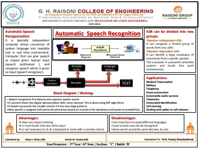 Automatic Speech Recognition Systems Work - BerkshireRegion