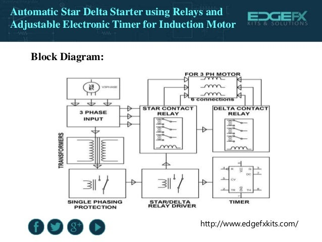 Automatic Star Delta Starter Using Relays And Adjustable Electronic T