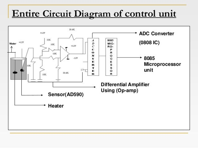 automatic temperature control using 8085 microprocessor