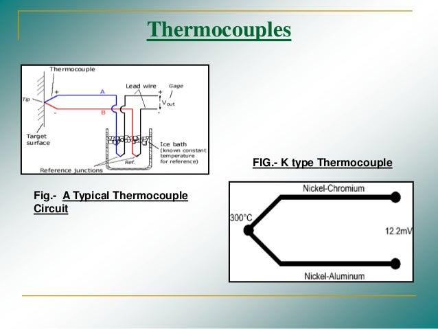 automatic temperature control using 8085 microprocessor rh slideshare net Automatic Temperature Control PID Diagram