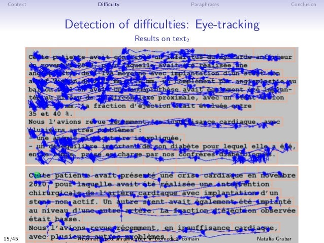 Context Difficulty Paraphrases Conclusion Detection of difficulties: Eye-tracking Results on text2 15/45 Automatic text simpli...