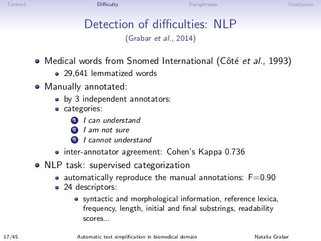 Context Difficulty Paraphrases Conclusion Detection of difficulties: NLP (Grabar et al., 2014) Medical words from Snomed Inter...
