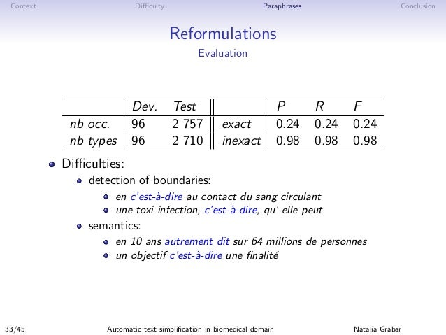 Context Difficulty Paraphrases Conclusion Reformulations Evaluation Dev. Test P R F nb occ. 96 2 757 exact 0.24 0.24 0.24 nb...