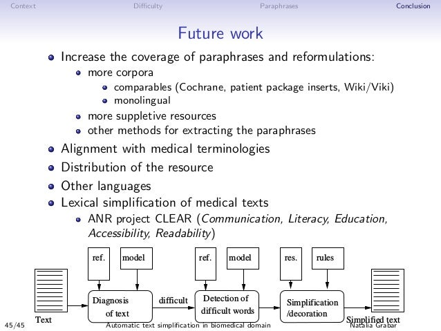 Context Difficulty Paraphrases Conclusion Future work Increase the coverage of paraphrases and reformulations: more corpora ...