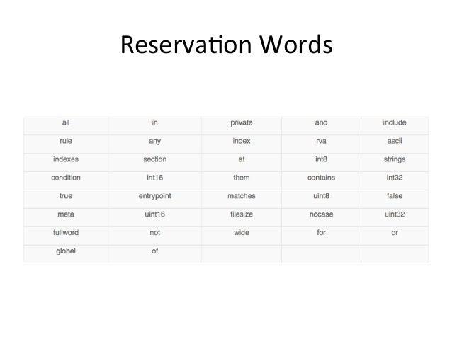 Reserva'on  Words