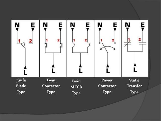 Static transfer switch schematic wire center automatic transfer switch ats rh slideshare net static transfer switch diagram static transfer switch diagram swarovskicordoba Images