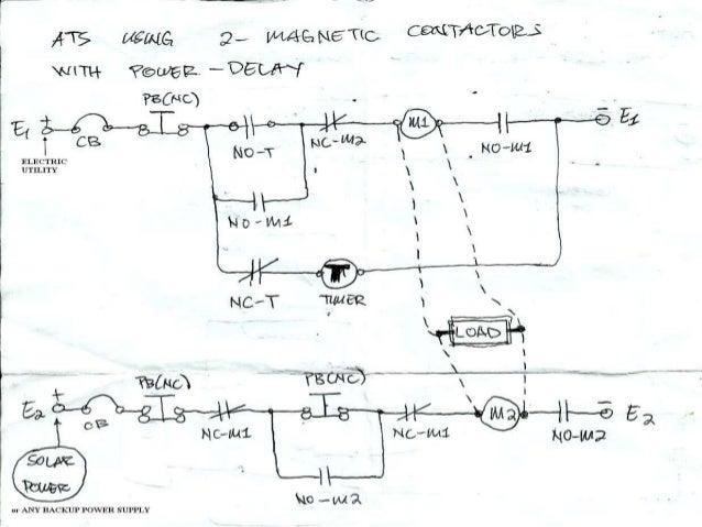 Ats Wiring Diagram - Wiring Diagrams on rv inverter wiring diagram, rv electrical system wiring diagram, rv starter wiring diagram, rv trailer wiring diagram, rv air conditioner wiring diagram, gmc transfer case diagram, rv control panel wiring diagram, rv converter wiring diagram, rv inverter transfer switch wiring, rv alternator wiring diagram, rv power plug wiring diagram, rv water heater wiring diagram, rv batteries wiring diagram, rv power supply wiring diagram, rv cable wiring diagram, rv generator wiring diagram,