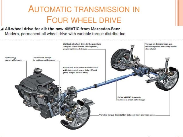 Automatic Transmission In Automobiles