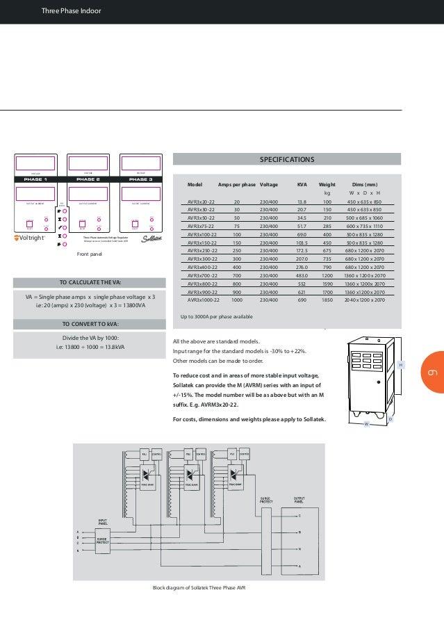 Automatic Voltage Range (AVR) - Sollatek