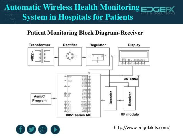 Automatic Wireless Health Monitoring System In Hospitals