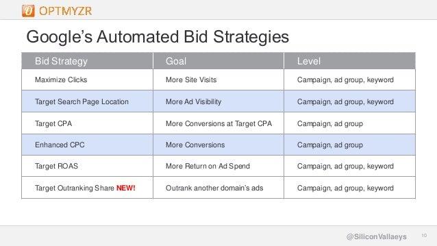 Google Confidential and Proprietary 1010@SiliconVallaeys Google's Automated Bid Strategies Bid Strategy Goal Level Maximiz...