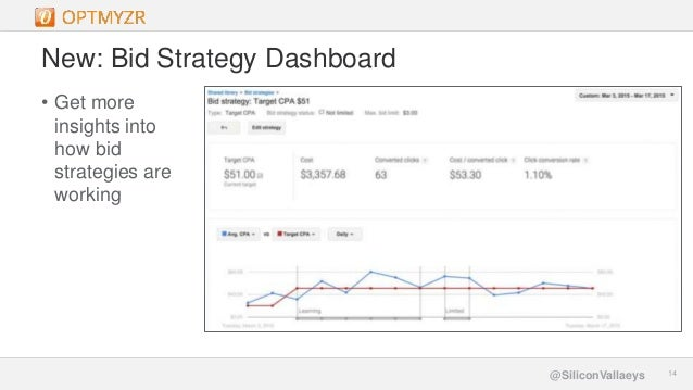 Google Confidential and Proprietary 1414@SiliconVallaeys New: Bid Strategy Dashboard • Get more insights into how bid stra...