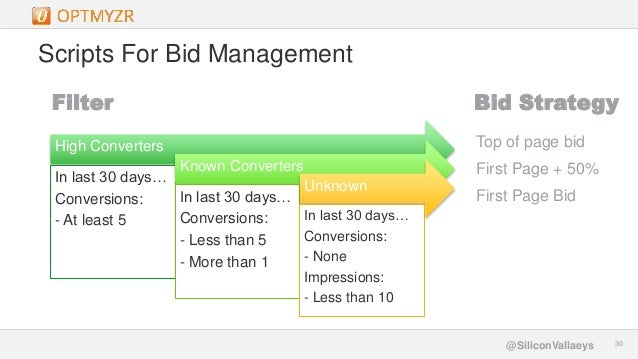 Google Confidential and Proprietary 3030@SiliconVallaeys Scripts For Bid Management High Converters In last 30 days… Conve...