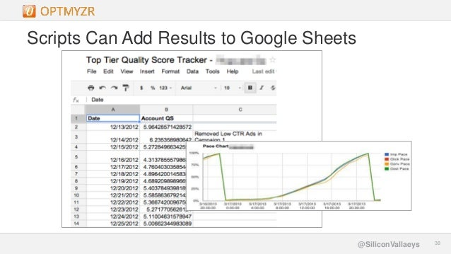 Google Confidential and Proprietary 3838@SiliconVallaeys Scripts Can Add Results to Google Sheets