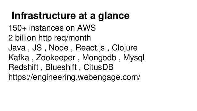 Automating aws infrastructure and code deployments using