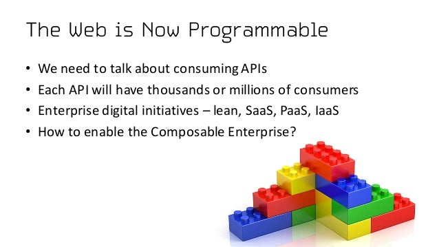 Automating Business Processes with APIs Slide 2
