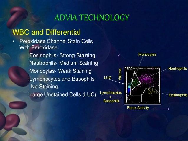 Automation in hematology