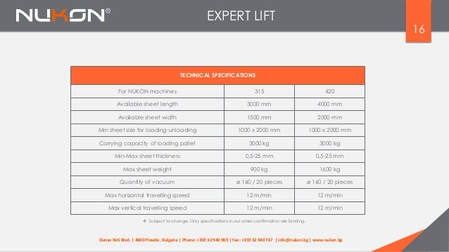 16  Subject to change. Only specifications in our order confirmation are binding. TECHNICAL SPECIFICATIONS For NUKON mach...