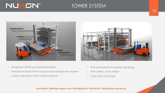 18  Integration of the processing machine  Modular structure that can grow according to the request  Lower costs due to...