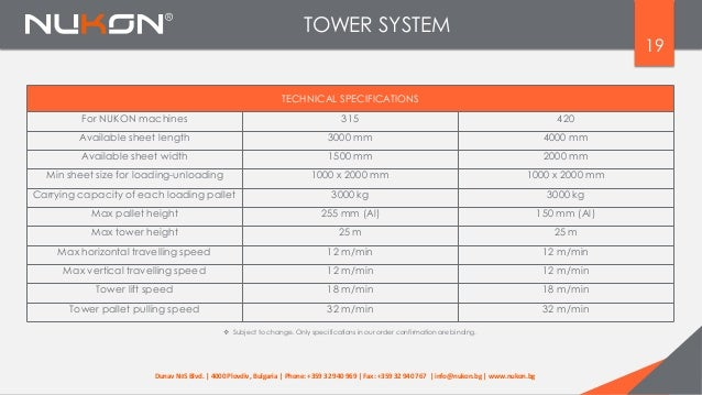 19  Subject to change. Only specifications in our order confirmation are binding. TECHNICAL SPECIFICATIONS For NUKON mach...