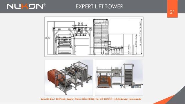 21 EXPERT LIFT TOWER Dunav №5 Blvd. | 4000 Plovdiv, Bulgaria | Phone: +359 32 940 969 | Fax: +359 32 940 767 | info@nukon....