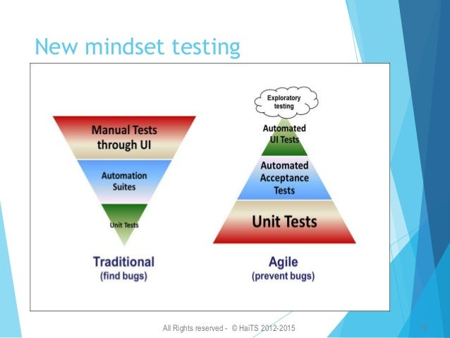 All Rights reserved - © HaiTS 2012-2015 11 Automation vs. Manual Manual Automation Test execution time: increase Regressio...