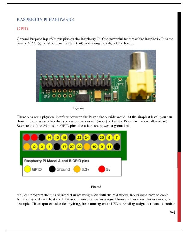 Green house monitoring system project report
