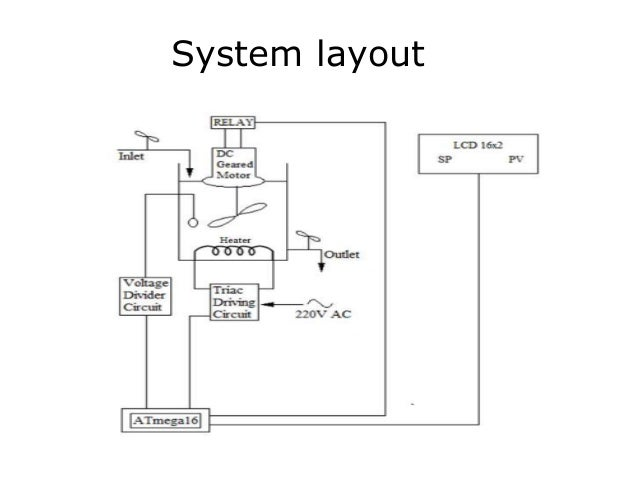 Bench Power Supply Issues That Rouse During Build also Automation Of Cstr Using Microcontroller Gp11 as well Hexapod System Diagram likewise Fingerprint Based Voting Machine as well Constant Current Source Circuit With High Precision Using Tl431. on voltage regulator circuit diagram