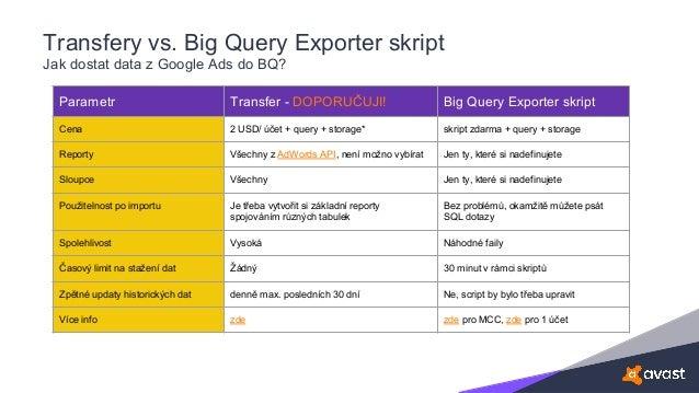 Transfery vs. Big Query Exporter skript Jak dostat data z Google Ads do BQ? Parametr Transfer - DOPORUČUJI! Big Query Expo...