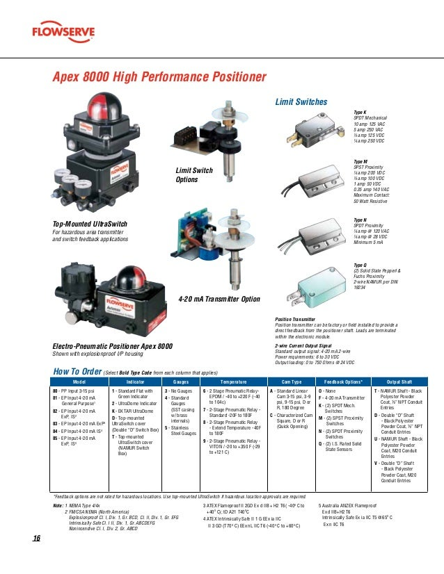 automax rotary switches and positioners automax limit switch xcl wiring diagram
