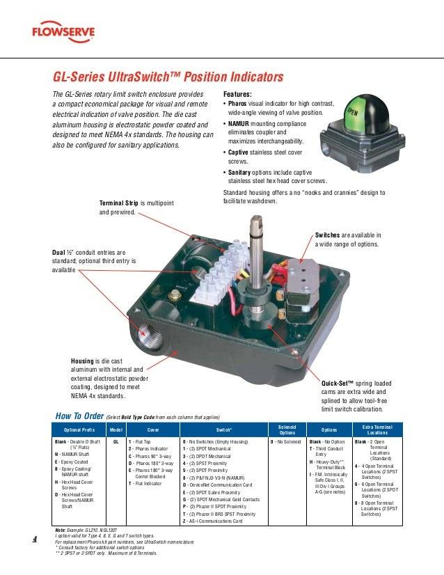 limitorque mov wiring diagram limitorque wiring of limit switches wiring diagram   odicis auma electric actuator wiring diagram auma control valve wiring diagram