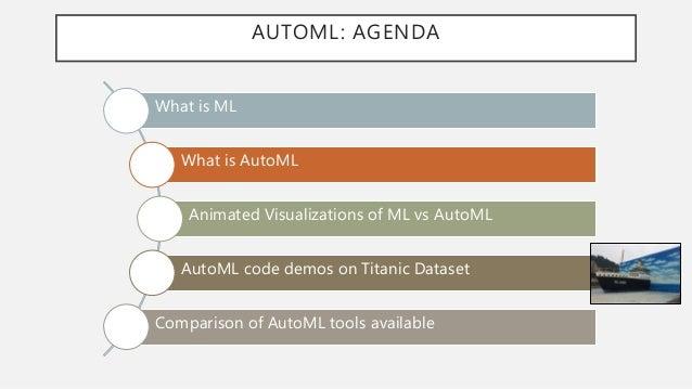 AutoML: Helping to Bridge Skills Gap Between Data Enthusiasts & Data Scientists Slide 2
