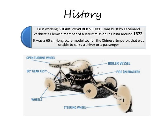 the history and evolution of steam engines The 13-year evolution of steam a visual history of what became pc gaming's preferred way of buying steam might be the face of pc gaming now.