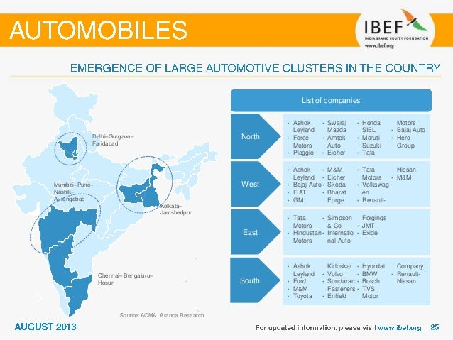 India : Automobile Sector Report_August 2013