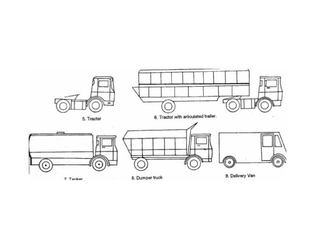 Automobile chassis,types of automobile