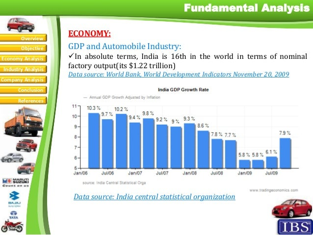 The indian automobile industry overview