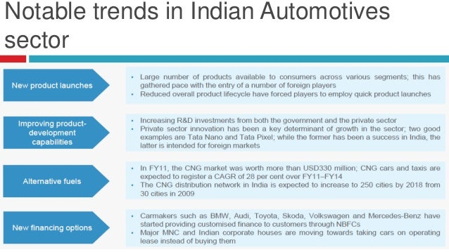 Emerging trends in automobile industry