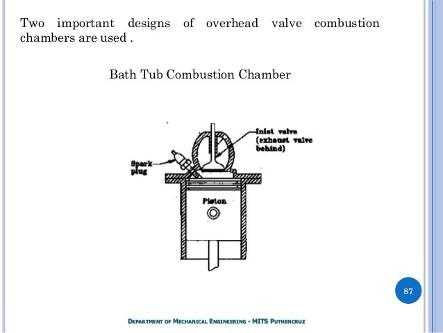 automobile module i 86 department of mechanical engineering mits puthencruz 87 two important designs of overhead valve