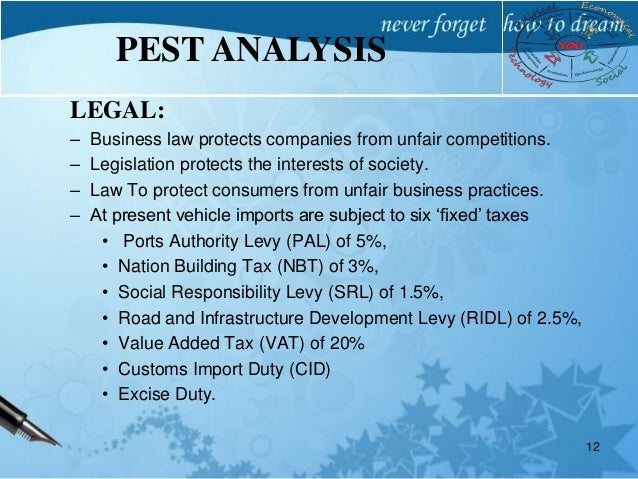 pest analysis of leather industry in pakistan