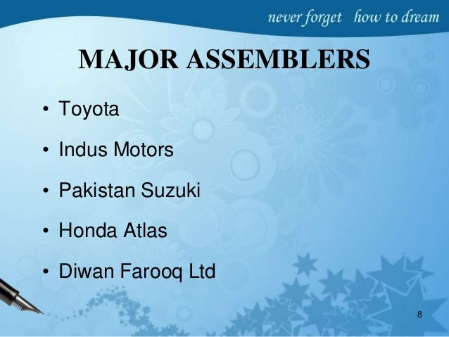 analysis of pakistan automobile industry Analysis of technological advancements in based on the analysis of recommendations given for further improvement of the automobile industry of pakistan.