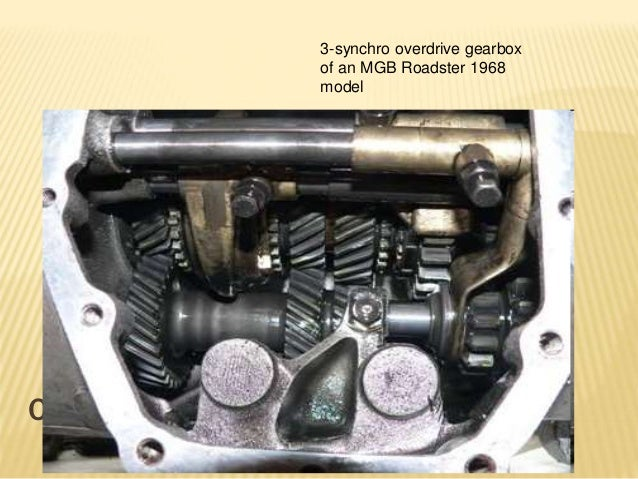 Automobile transmission - Gear Box