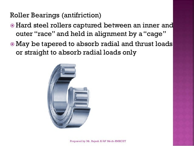 """Roller Bearings (antifriction)  Hard steel rollers captured between an inner and outer """"race"""" and held in alignment by a ..."""
