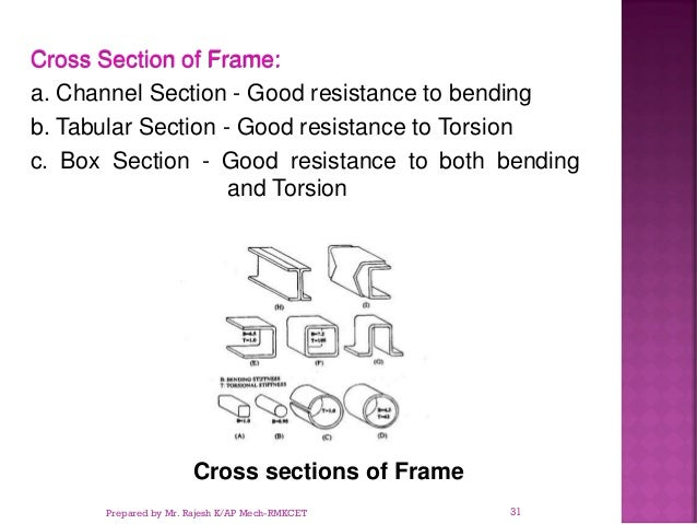 Cross sections of Frame Cross Section of Frame: a. Channel Section - Good resistance to bending b. Tabular Section - Good ...