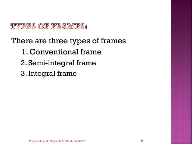 There are three types of frames 1. Conventional frame 2. Semi-integral frame 3. Integral frame Prepared by Mr. Rajesh K/AP...